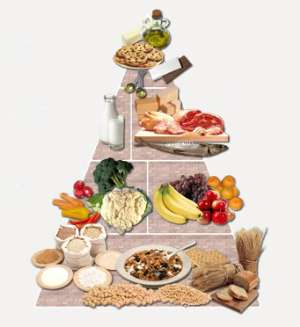 Питание при диабете: как сделать правильный выбор