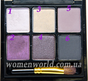 Тени MAC Tartan Tale: Beauties Play It Cool Eyeshadow Palette. Отзыв